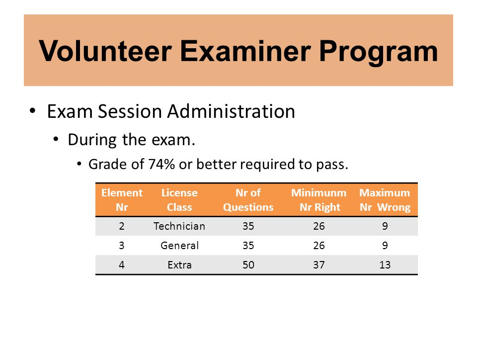 Exam Session Administration During the exam. Grade of 74% or better required to pass. Volunteer Examiner Program Element Nr License Class Nr of Questi