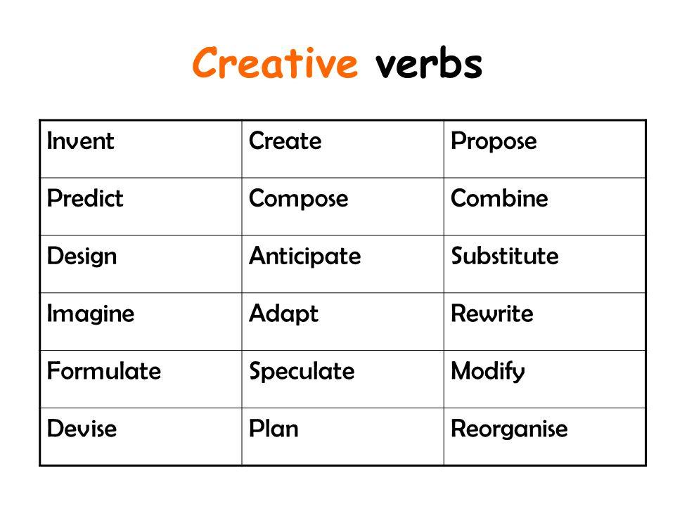 Creative verbs InventCreatePropose PredictComposeCombine DesignAnticipateSubstitute ImagineAdaptRewrite FormulateSpeculateModify DevisePlanReorganise