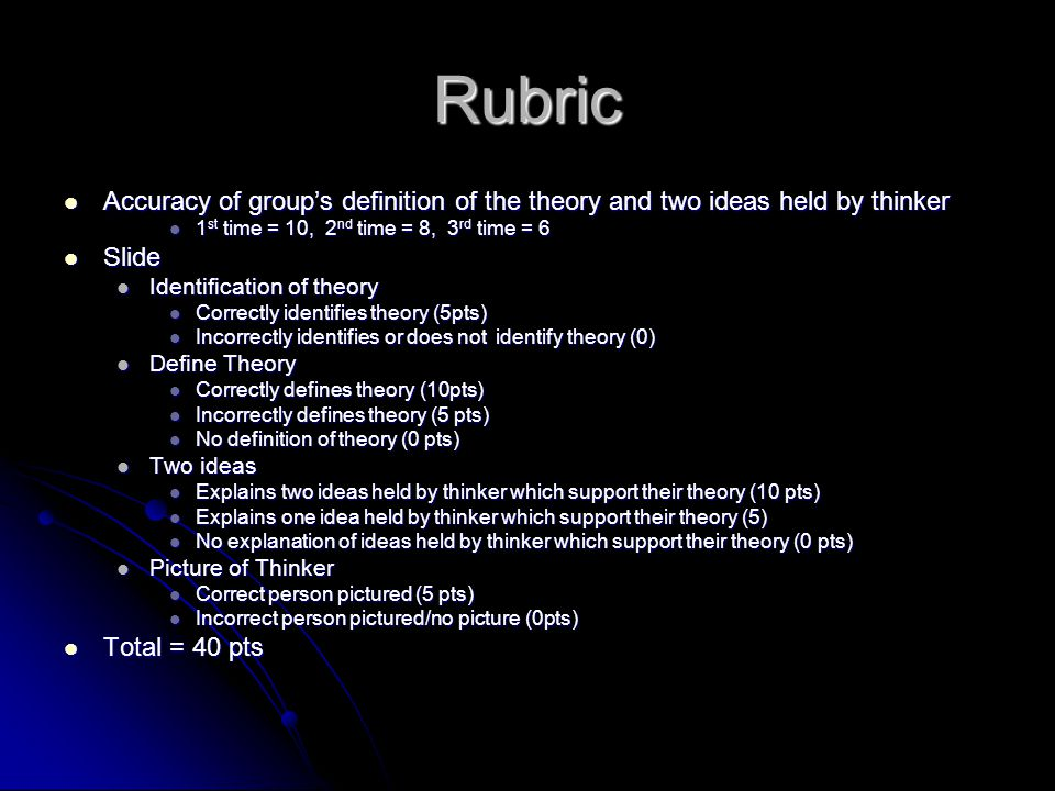 Rubric Accuracy of group's definition of the theory and two ideas held by thinker Accuracy of group's definition of the theory and two ideas held by thinker 1 st time = 10, 2 nd time = 8, 3 rd time = 6 1 st time = 10, 2 nd time = 8, 3 rd time = 6 Slide Slide Identification of theory Identification of theory Correctly identifies theory (5pts) Correctly identifies theory (5pts) Incorrectly identifies or does not identify theory (0) Incorrectly identifies or does not identify theory (0) Define Theory Define Theory Correctly defines theory (10pts) Correctly defines theory (10pts) Incorrectly defines theory (5 pts) Incorrectly defines theory (5 pts) No definition of theory (0 pts) No definition of theory (0 pts) Two ideas Two ideas Explains two ideas held by thinker which support their theory (10 pts) Explains two ideas held by thinker which support their theory (10 pts) Explains one idea held by thinker which support their theory (5) Explains one idea held by thinker which support their theory (5) No explanation of ideas held by thinker which support their theory (0 pts) No explanation of ideas held by thinker which support their theory (0 pts) Picture of Thinker Picture of Thinker Correct person pictured (5 pts) Correct person pictured (5 pts) Incorrect person pictured/no picture (0pts) Incorrect person pictured/no picture (0pts) Total = 40 pts Total = 40 pts