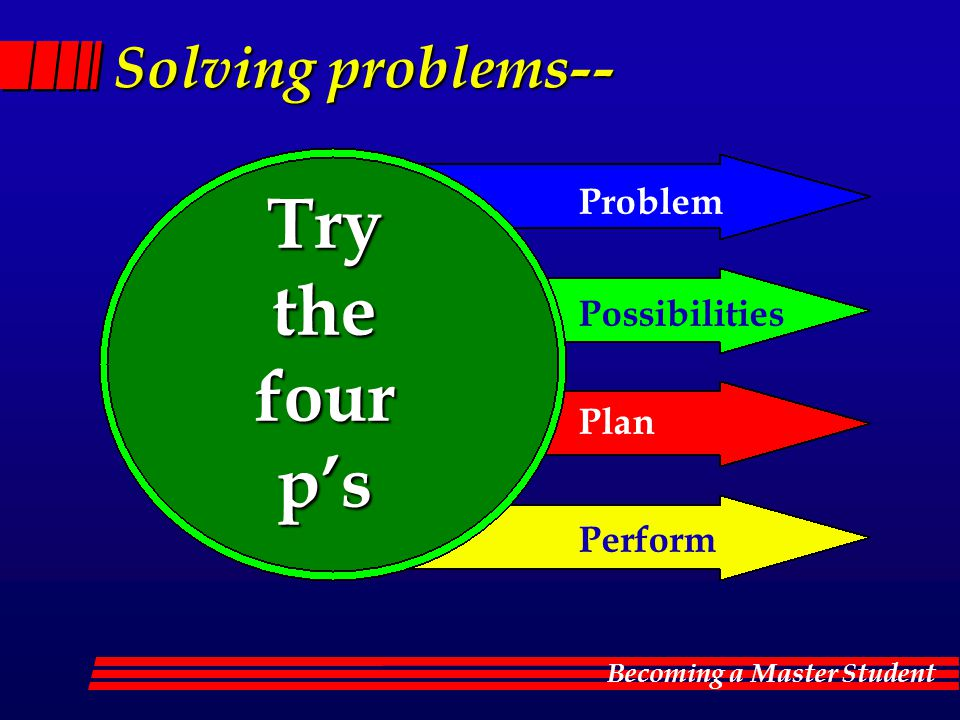 Becoming a Master Student Solving problems-- Try the the four fourp's Problem Possibilities Perform Plan