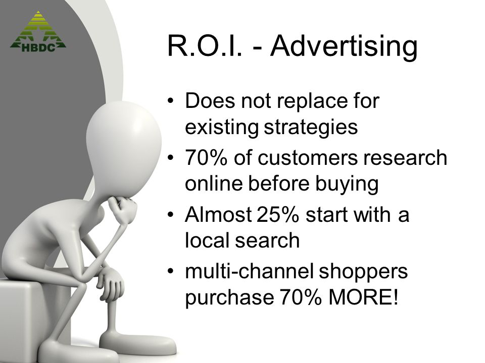 R.O.I.- C.R./S.C.Mgt. Gauges effectiveness of online strategy Who.