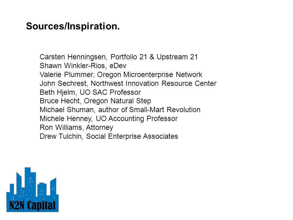 Sources/Inspiration.