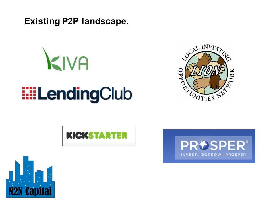 Existing P2P landscape.