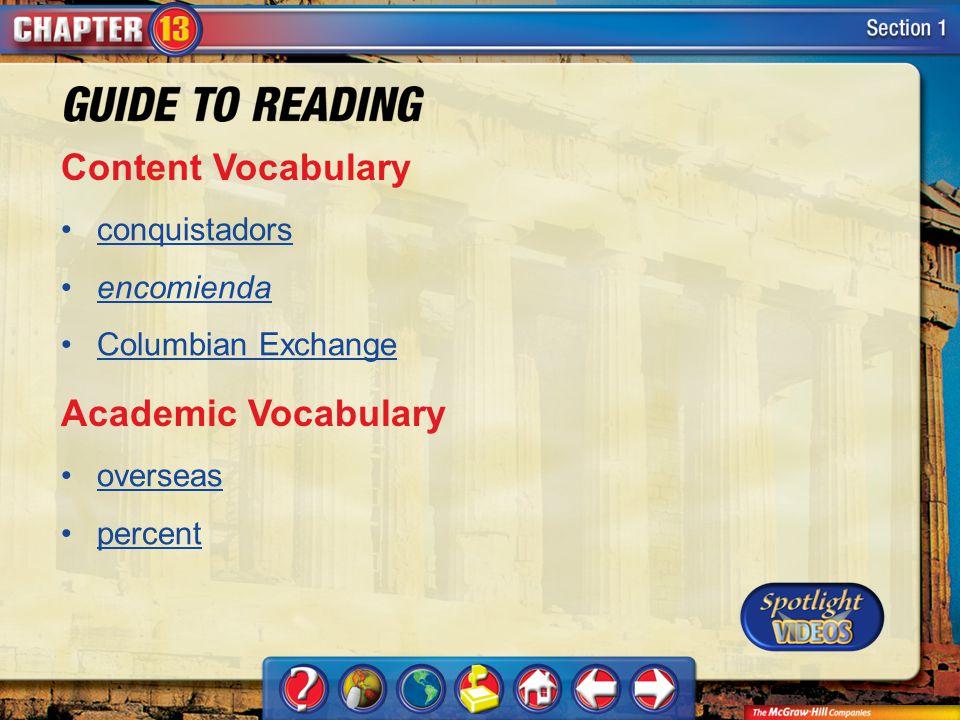 Section 1-Key Terms Content Vocabulary conquistadors encomienda Columbian Exchange Academic Vocabulary overseas percent