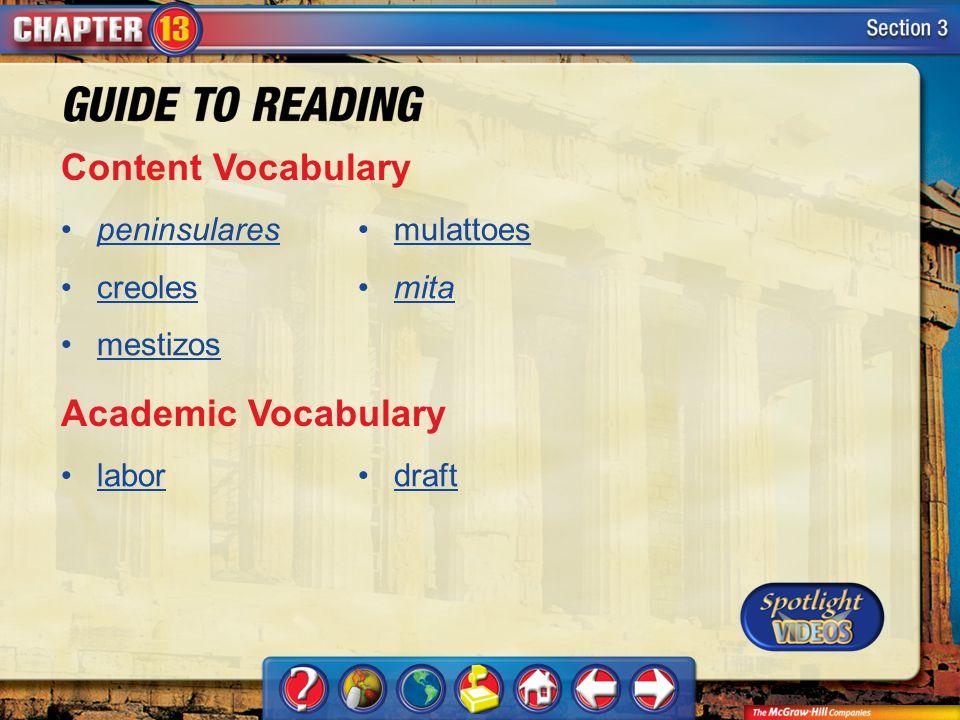 Section 3-Key Terms Content Vocabulary peninsulares creoles mestizos mulattoes mita Academic Vocabulary labor draft
