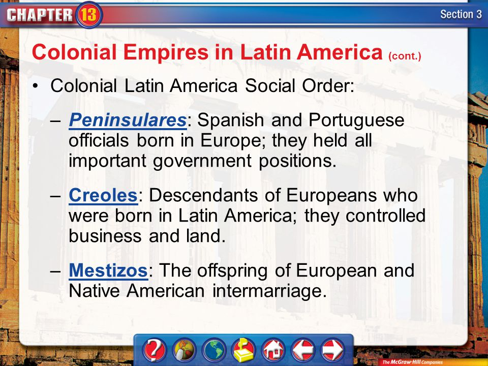 Section 3 Colonial Latin America Social Order: –Peninsulares: Spanish and Portuguese officials born in Europe; they held all important government posi