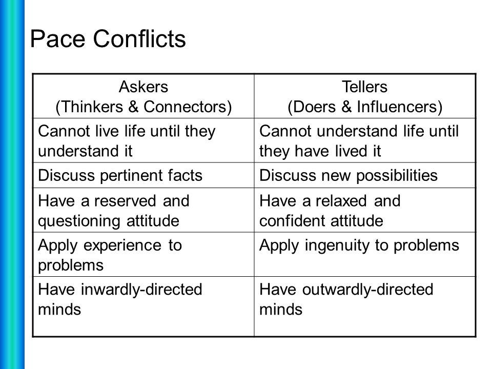 Pace Conflicts Askers (Thinkers & Connectors) Tellers (Doers & Influencers) Cannot live life until they understand it Cannot understand life until the