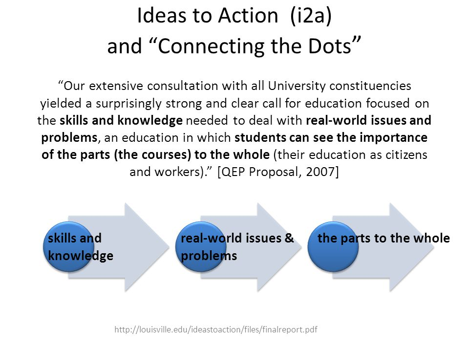 Ideas to Action (i2a) and Connecting the Dots Our extensive consultation with all University constituencies yielded a surprisingly strong and clear call for education focused on the skills and knowledge needed to deal with real-world issues and problems, an education in which students can see the importance of the parts (the courses) to the whole (their education as citizens and workers). [QEP Proposal, 2007] http://louisville.edu/ideastoaction/files/finalreport.pdf skills and knowledge real-world issues & problems the parts to the whole