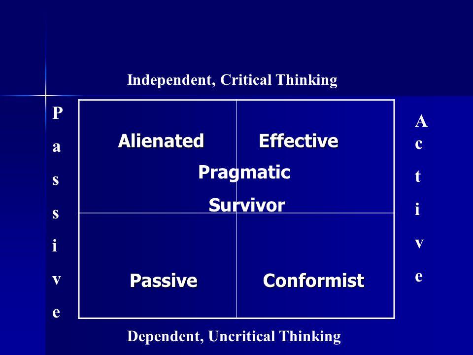 Alienated Alienated Effective Effective Passive Passive Conformist Conformist Dependent, Uncritical Thinking Independent, Critical Thinking PassivePassive ActiveActive Pragmatic Survivor