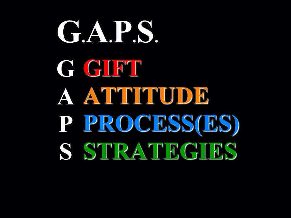 G.A.P.S.G.A.P.S. GAPSGAPS GIFTATTITUDEPROCESS(ES)STRATEGIES