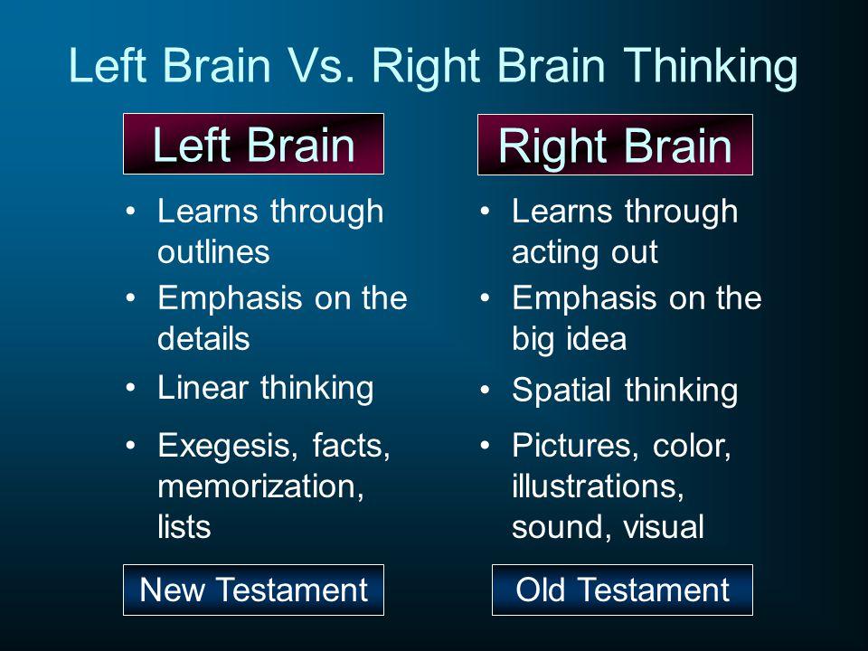 Left Brain Vs.
