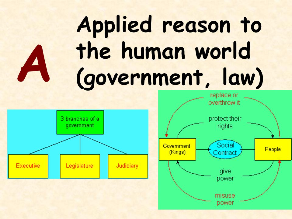 Applied reason to the human world (government, law) A