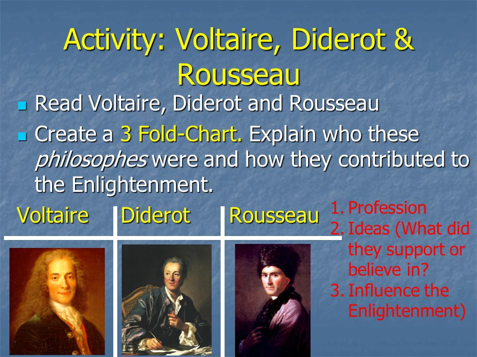 Activity: Voltaire, Diderot & Rousseau Read Voltaire, Diderot and Rousseau Read Voltaire, Diderot and Rousseau Create a 3 Fold-Chart.