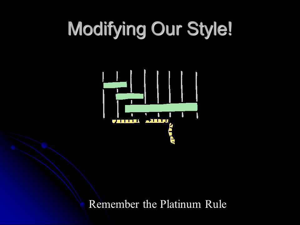 Modifying Our Style! Remember the Platinum Rule