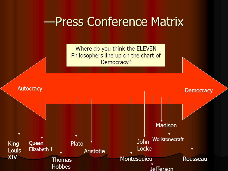 Autocracy Democracy —Press Conference Matrix Where do you think the ELEVEN Philosophers line up on the chart of Democracy.