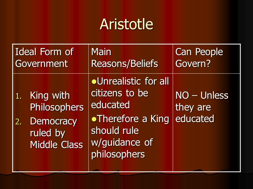 Aristotle Ideal Form of Government Main Reasons/Beliefs Can People Govern.