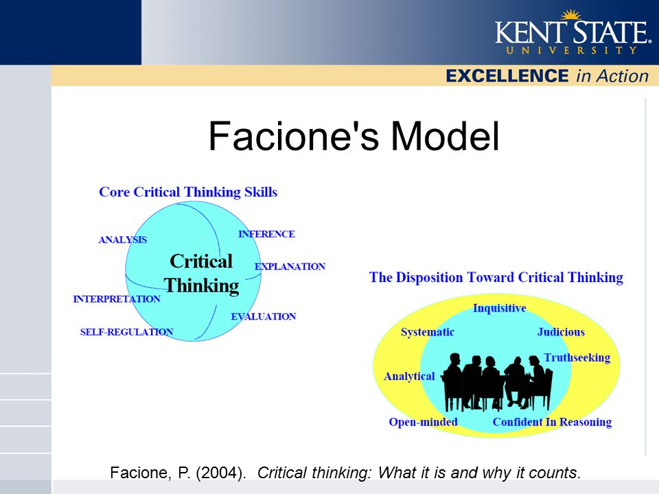 Facione s Model Facione, P. (2004). Critical thinking: What it is and why it counts.