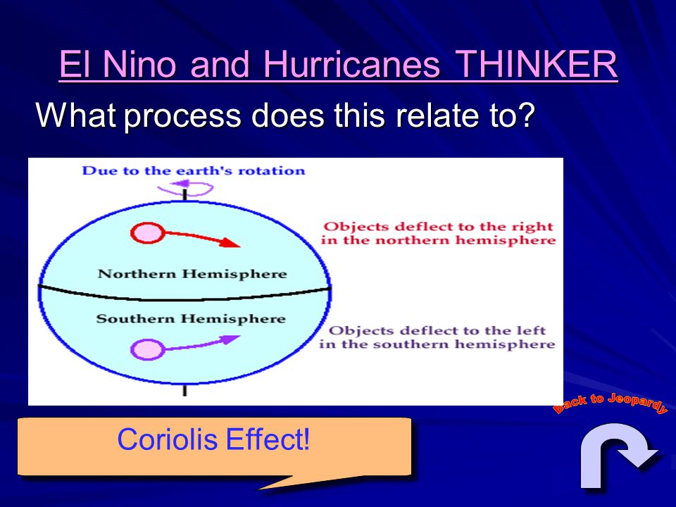 El Nino and Hurricanes THINKER What process does this relate to Coriolis Effect!