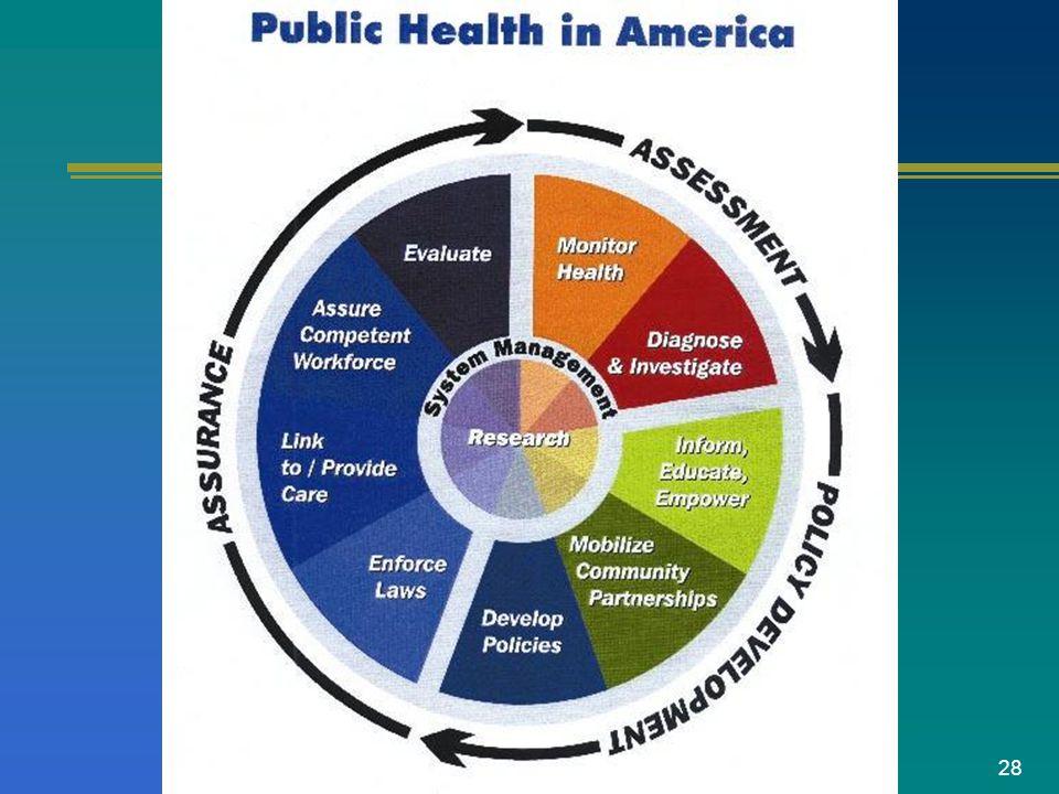 27 Public Health System