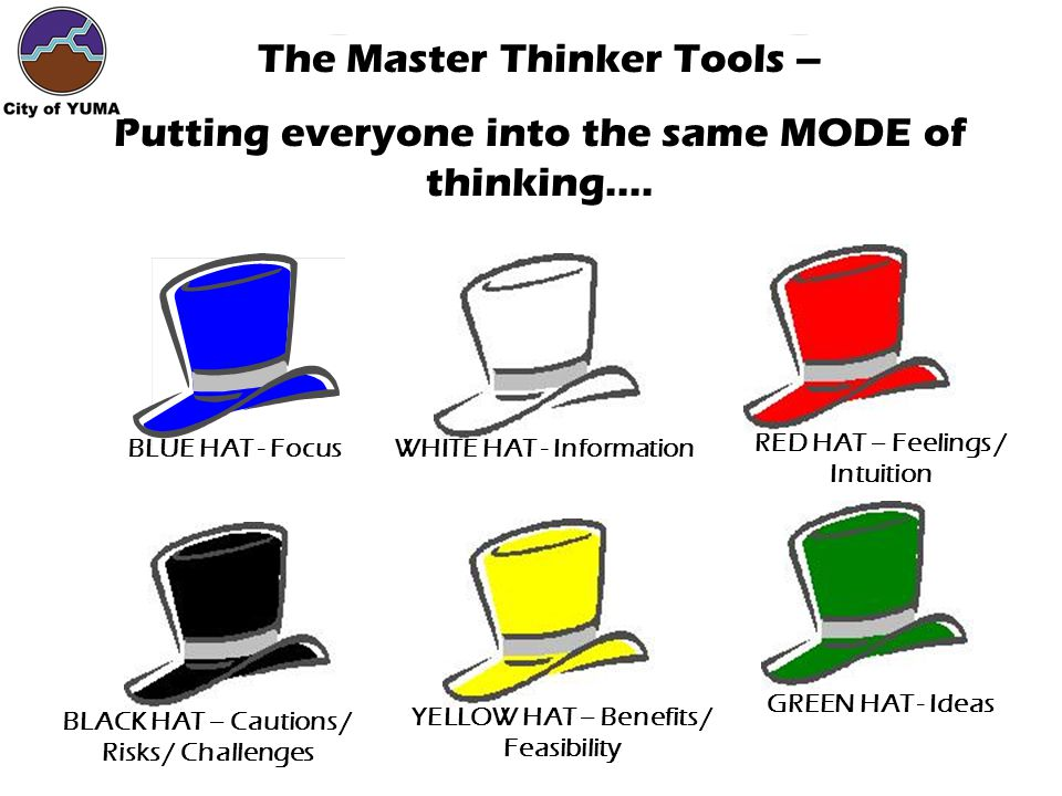 The Master Thinker - Direct Attention Thinking Tools (DATT) C & S - CONSEQUENCE AND SEQUEL PMI - PLUS, MINUS, INTERESTING RAD – RECOGNIZE, ANALYZE AND DIVIDE CAF – CONSIDER ALL FACTORS OPV – OTHER PEOPLE'S VIEWS APC- ALTERNATIVES, POSSIBILITIES AND CHOICES FIP – FIRST IMPORTANT PRIORITIES KVI – KEY VALUES INVOLVED AGO – AIMS, GOALS AND OBJECTIVES DOCA – DECISIONS, OUTCOMES, CHANNELS, ACTIONS EVALUATION EXPLORATION VALUE ACTION