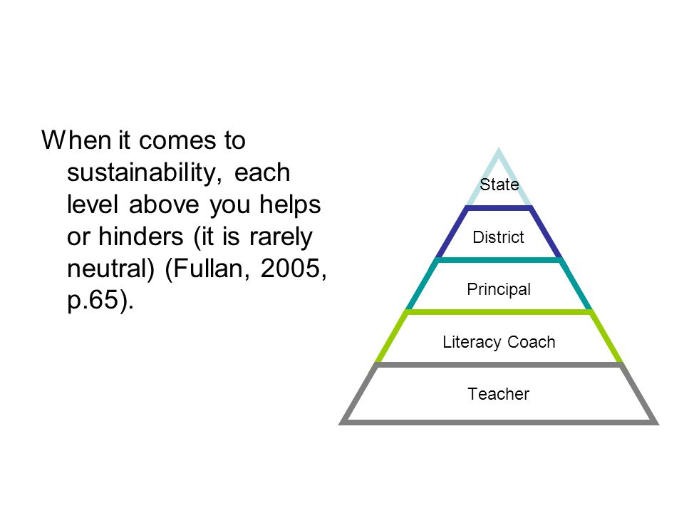 When it comes to sustainability, each level above you helps or hinders (it is rarely neutral) (Fullan, 2005, p.65).
