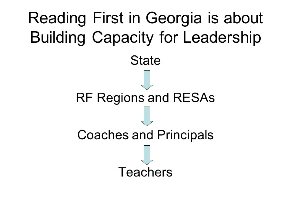 Georgia REA Experience Enter the Literacy Coach Perhaps an inexperienced leader.