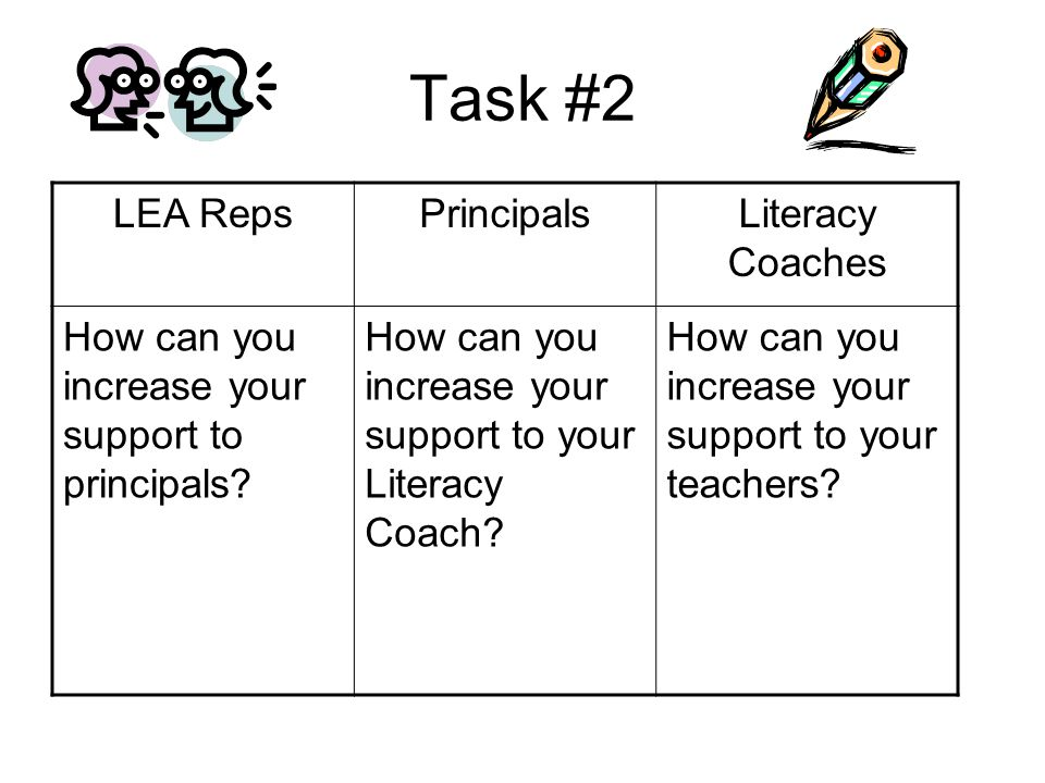 Task #2 LEA RepsPrincipalsLiteracy Coaches How can you increase your support to principals.