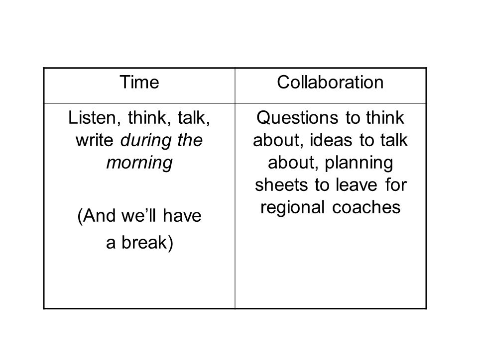 TimeCollaboration Listen, think, talk, write during the morning (And we'll have a break) Questions to think about, ideas to talk about, planning sheets to leave for regional coaches
