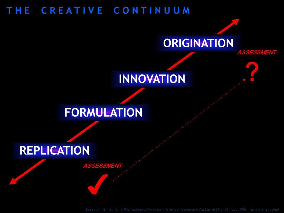 REPLICATION ORIGINATION FORMULATION INNOVATION T H E C R E A T I V E C O N T I N U U M Based on Fennell, E., (1993) Categorising Creativity in Competence & Assessment No.
