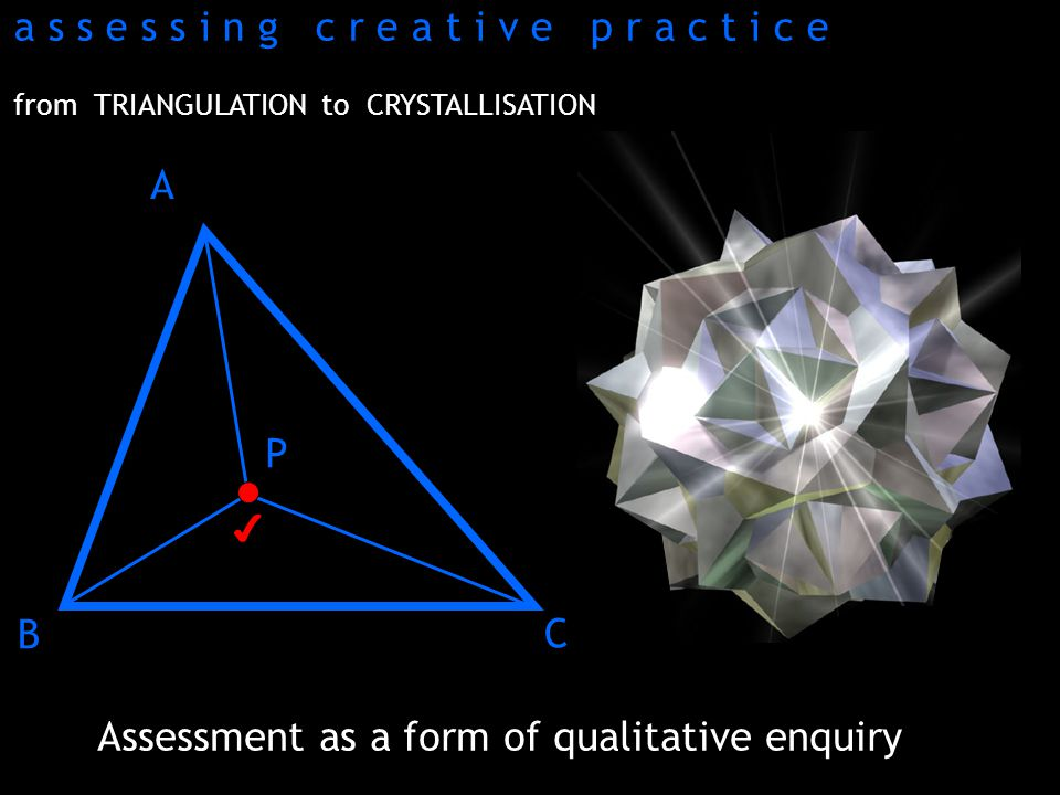 a s s e s s i n g c r e a t i v e p r a c t i c e from TRIANGULATION to CRYSTALLISATION Assessment as a form of qualitative enquiry A B C P ✔
