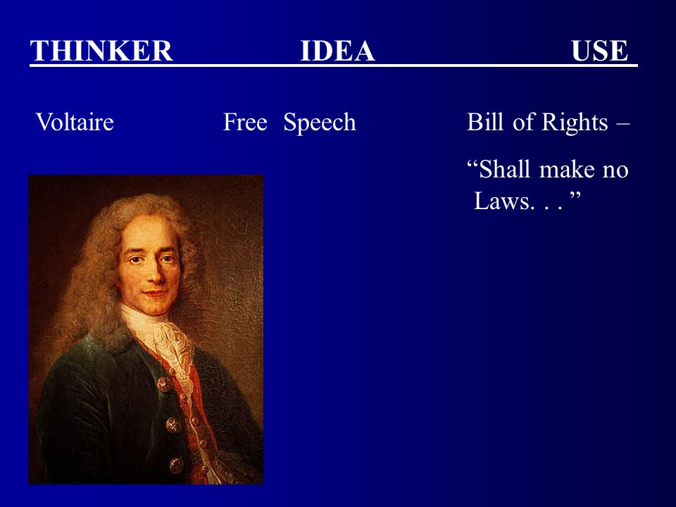 "THINKER IDEAUSE Voltaire Free Speech Bill of Rights – ""Shall make no Laws... """