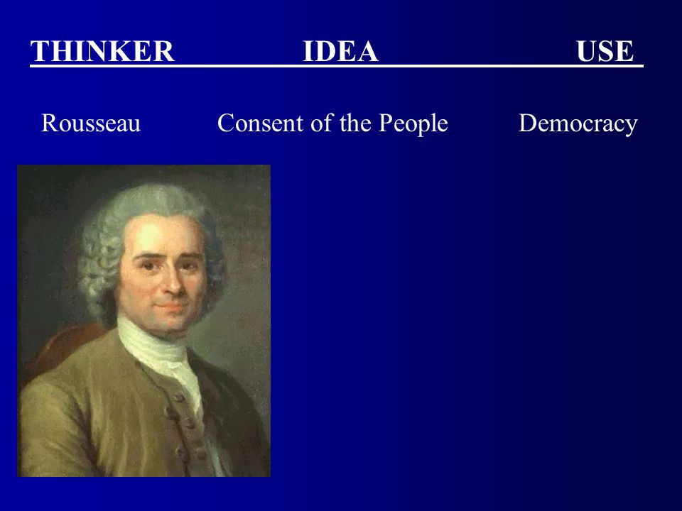THINKER IDEAUSE Rousseau Consent of the PeopleDemocracy