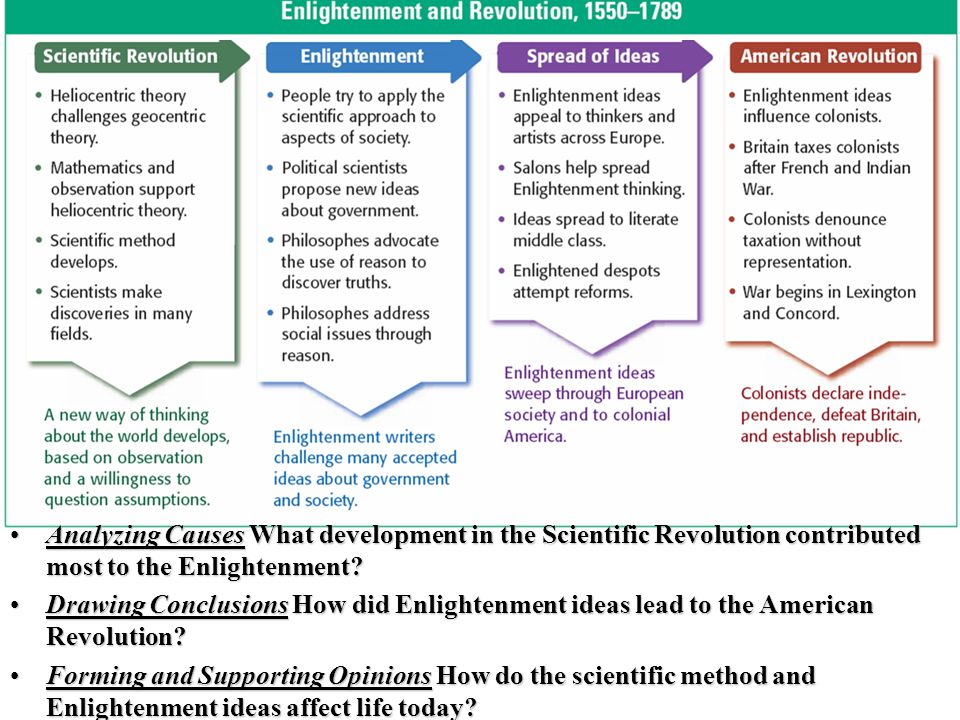 Analyzing Causes What development in the Scientific Revolution contributed most to the Enlightenment?Analyzing Causes What development in the Scientif