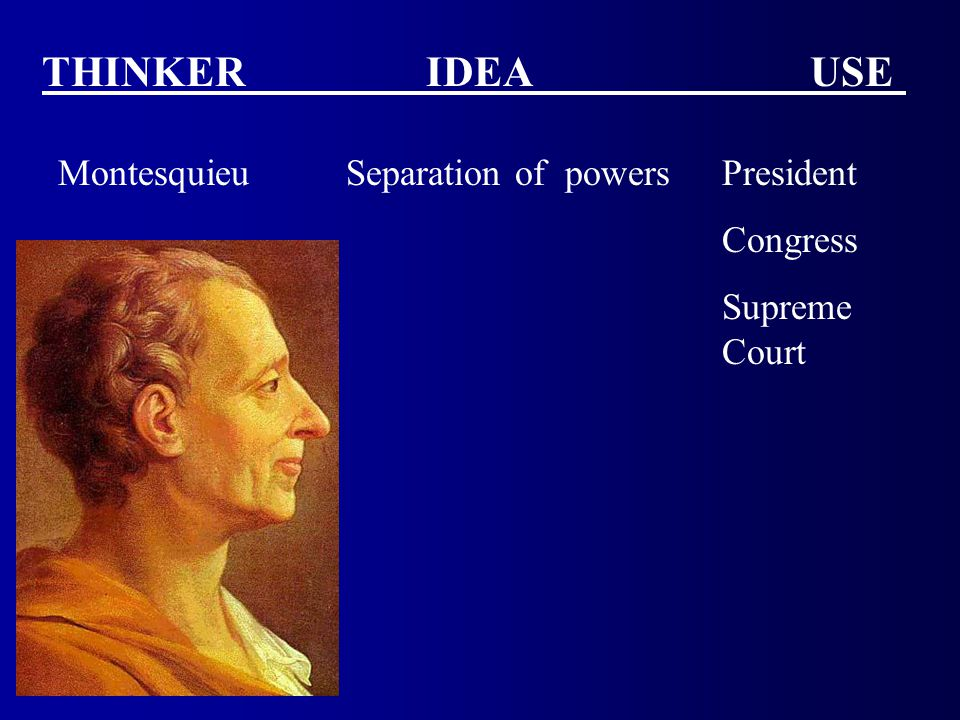 THINKER IDEAUSE MontesquieuSeparation of powersPresident Congress Supreme Court