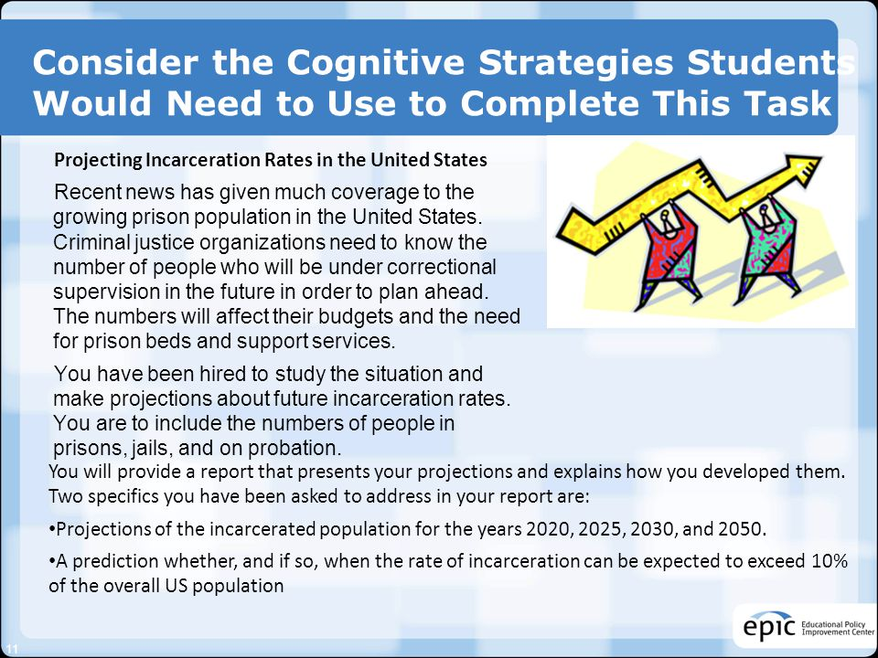 Consider the Cognitive Strategies Students Would Need to Use to Complete This Task Projecting Incarceration Rates in the United States Recent news has