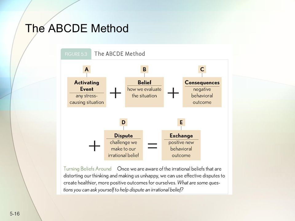 5-16 The ABCDE Method