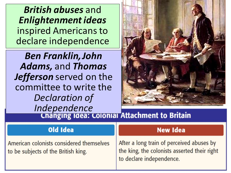 Americans were literate and read books by leading Enlightenment thinkers, especially John Locke, and used these ideas to justify their protest People are born with natural rights, including life, liberty, property Government power comes from the consent of the governed Kings can be overthrown if they violate peoples' natural rights