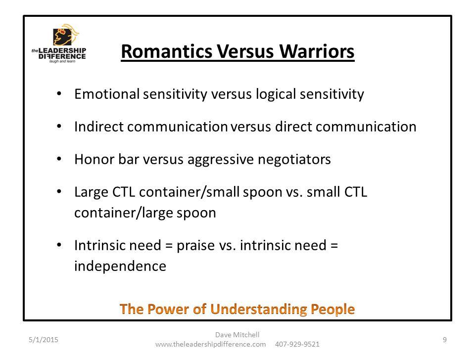 Emotional sensitivity versus logical sensitivity Indirect communication versus direct communication Honor bar versus aggressive negotiators Large CTL container/small spoon vs.