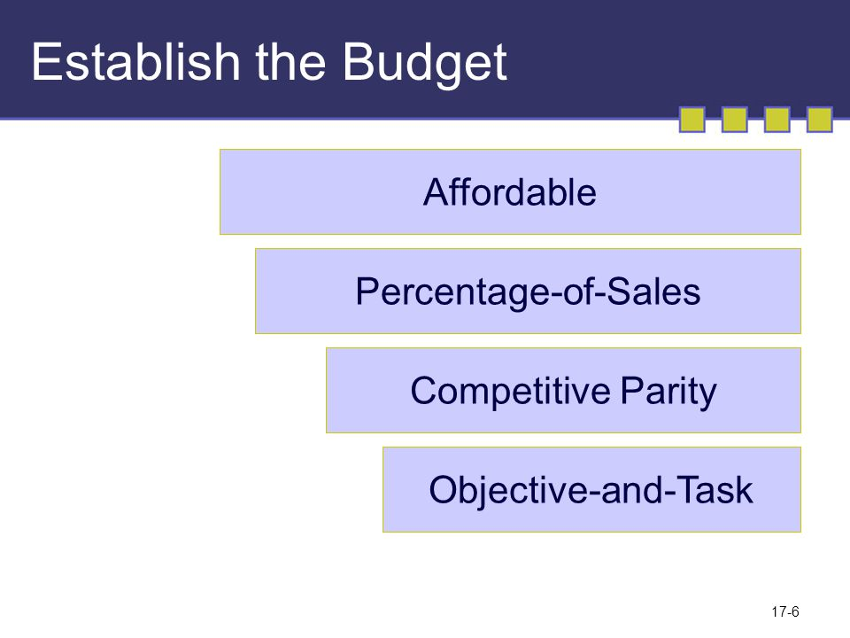 17-6 Establish the Budget Affordable Percentage-of-Sales Competitive Parity Objective-and-Task