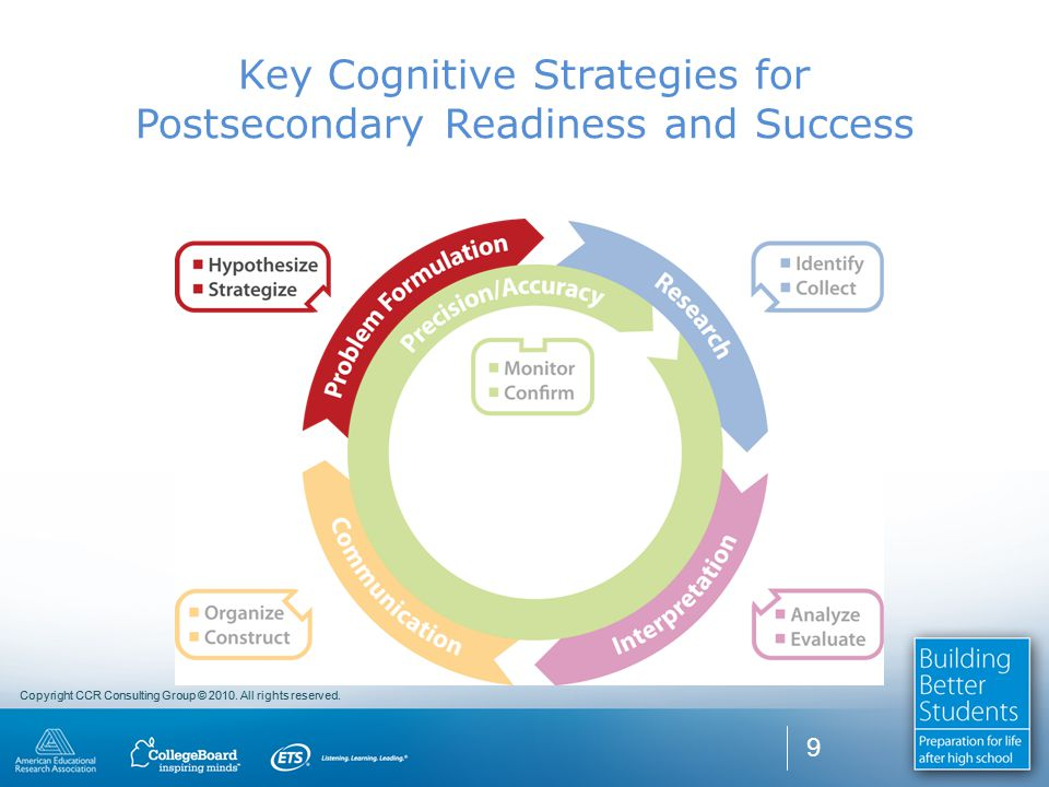 Copyright CCR Consulting Group © 2010. All rights reserved. Key Cognitive Strategies for Postsecondary Readiness and Success 9