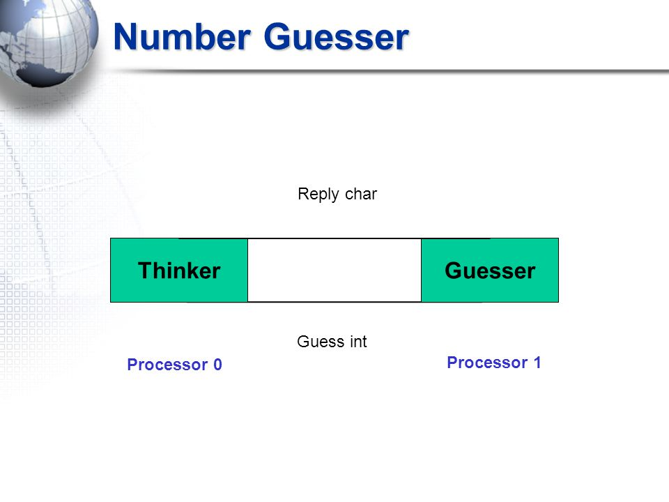 Number Guesser ThinkerGuesser Reply char Guess int Processor 0 Processor 1