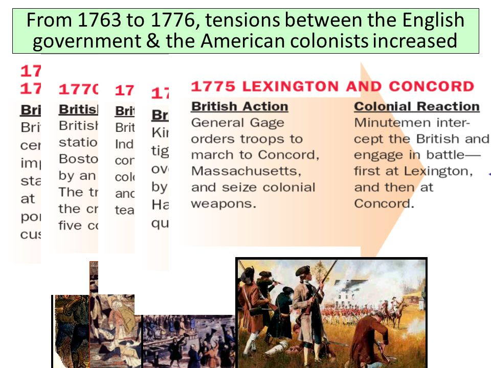 From 1763 to 1776, tensions between the English government & the American colonists increased