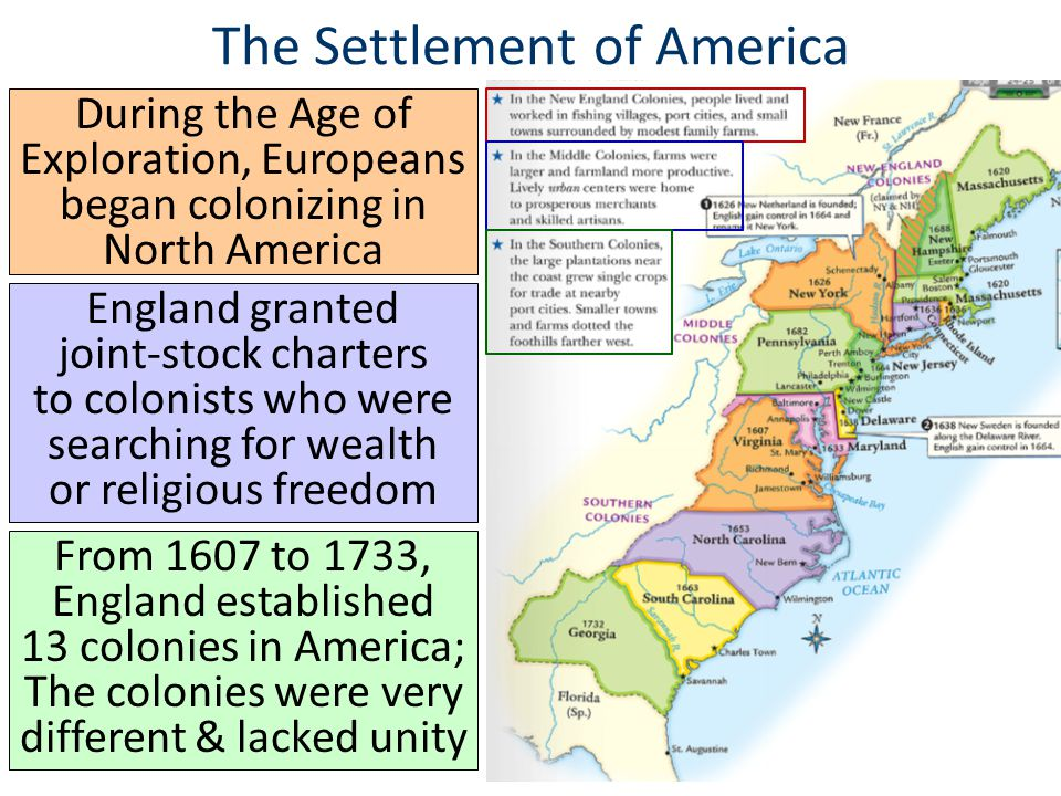 The Settlement of America During the Age of Exploration, Europeans began colonizing in North America England granted joint-stock charters to colonists