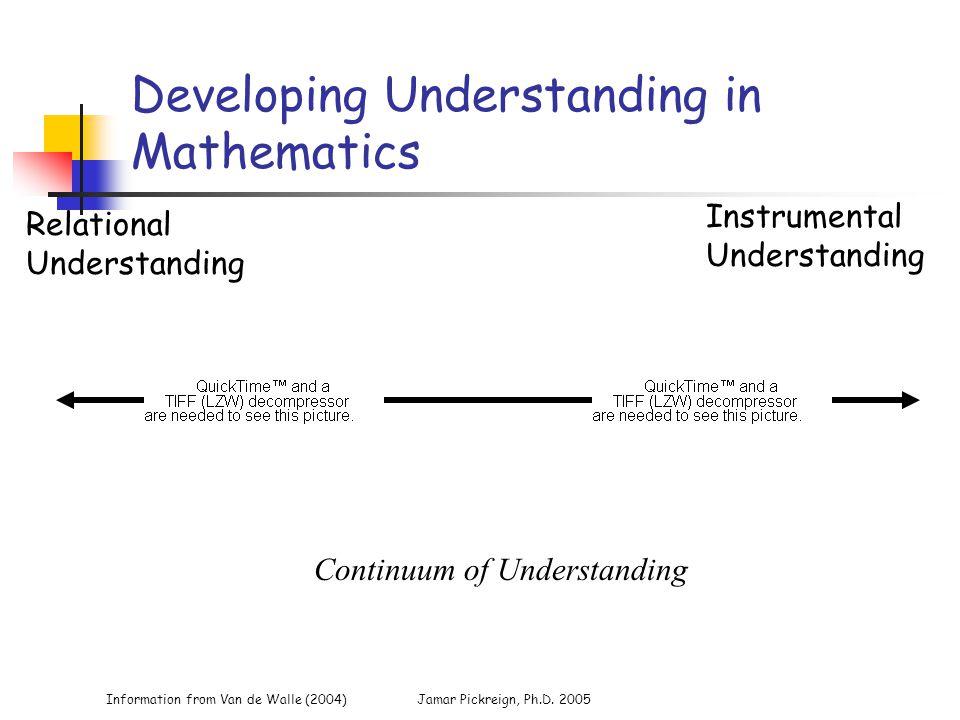 Information from Van de Walle (2004)Jamar Pickreign, Ph.D.