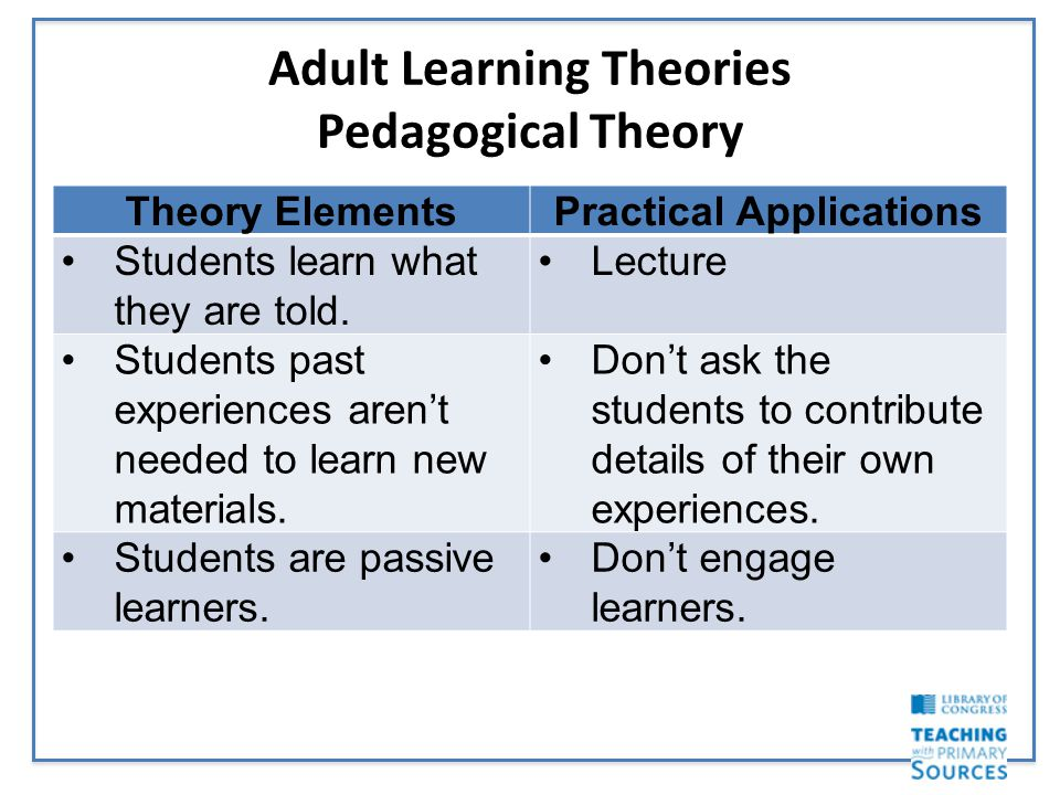 Adult Learning Theories Pedagogical Theory Theory ElementsPractical Applications Students learn what they are told. Lecture Students past experiences
