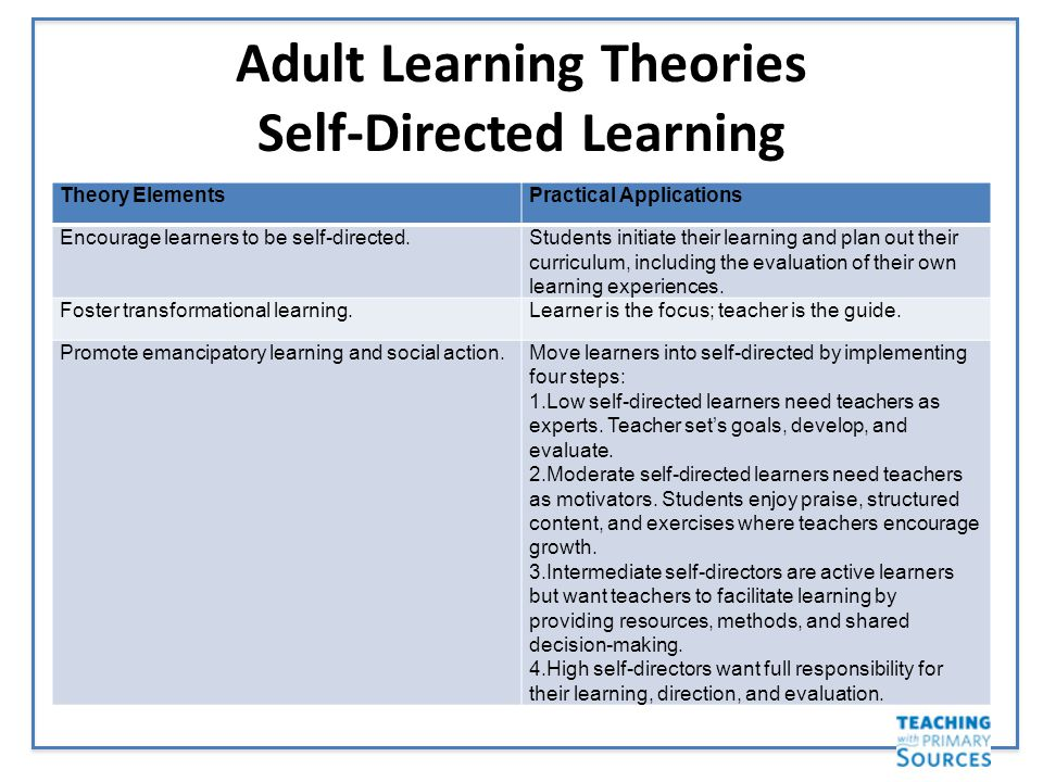 Adult Learning Theories Self-Directed Learning Theory ElementsPractical Applications Encourage learners to be self-directed.