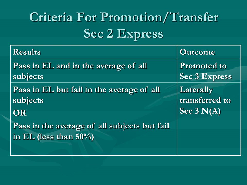 Criteria For Promotion/Transfer Sec 2 Express ResultsOutcome Pass in EL and in the average of all subjects Promoted to Sec 3 Express Pass in EL but fa