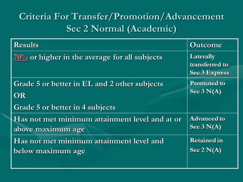 Criteria For Transfer/Promotion/Advancement Sec 2 Normal (Academic) ResultsOutcome 70% or higher in the average for all subjects Laterally transferred