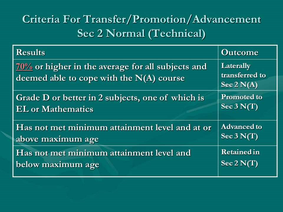 Criteria For Transfer/Promotion/Advancement Sec 2 Normal (Technical) ResultsOutcome 70% or higher in the average for all subjects and deemed able to c