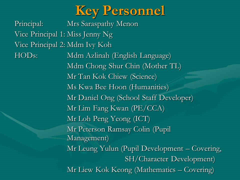 Key Personnel Principal:Mrs Saraspathy Menon Vice Principal 1:Miss Jenny Ng Vice Principal 2:Mdm Ivy Koh HODs: Mdm Azlinah (English Language) Mdm Chong Shur Chin (Mother TL) Mr Tan Kok Chiew (Science) Ms Kwa Bee Hoon (Humanities) Mr Daniel Ong (School Staff Developer) Mr Lim Fang Kwan (PE/CCA) Mr Loh Peng Yeong (ICT) Mr Peterson Ramsay Colin (Pupil Management) Mr Leung Yulun (Pupil Development – Covering, SH/Character Development) SH/Character Development) Mr Liew Kok Keong (Mathematics – Covering)